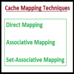 Cache Memory Mapping Techniques, Direct Mapping| Set and Fully Associative Mapping