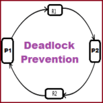 Deadlock Prevention Algorithms (Techniques) in Operating System (OS)