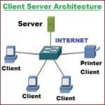 What is Client Server Architecture: Diagram, Types, Examples, Components