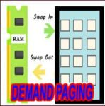 Demand Paging in OS (Operating System):  Examples, Advantages, Working