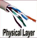 Physical Layer in OSI Model: Functions, Devices, Example, Layer 1 in OSI Model