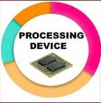Processing Devices of Computer: Types, Examples, Functions, Uses