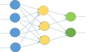 types of artificial neural network