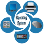 What is Operating System and Its Types, Uses, Examples, Applications