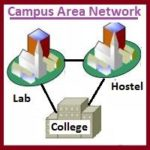 What is Campus Area Network (CAN)? Definition, Advantages, Disadvantages