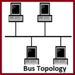 What is Bus (Linear) Topology in Network? Diagram, Advantages, disadvantages, Use