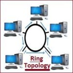 What is Ring Topology in Network? Diagram | Advantages | Disadvantages