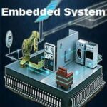 What is Embedded System? Types, Examples, Applications