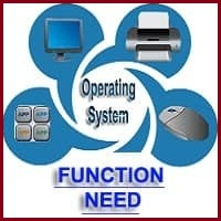 functions and needs of operating system
