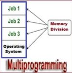 What is Multiprogramming Operating System: Examples, Advantages, Disadvantages