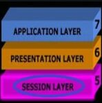 Session Layer in OSI Model: Functions, Protocols, Examples, Devices